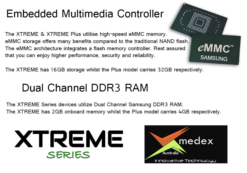 EMMC SAMSUNG RAM