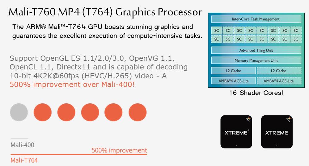 gpu mali t764 xmedex rk3288