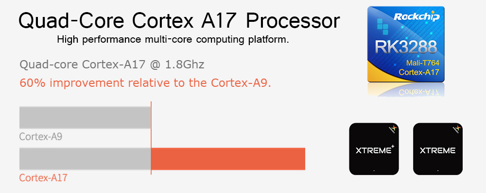 quad core rockchip rk3288 cortex a17